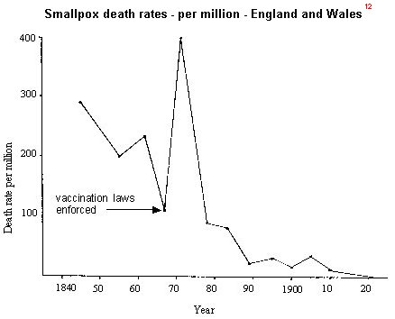 vaccination and effective smallpox vaccine Although the earliest smallpox vaccine was developed  path is working to make safe and effective vaccines affordable and available to those most in need.